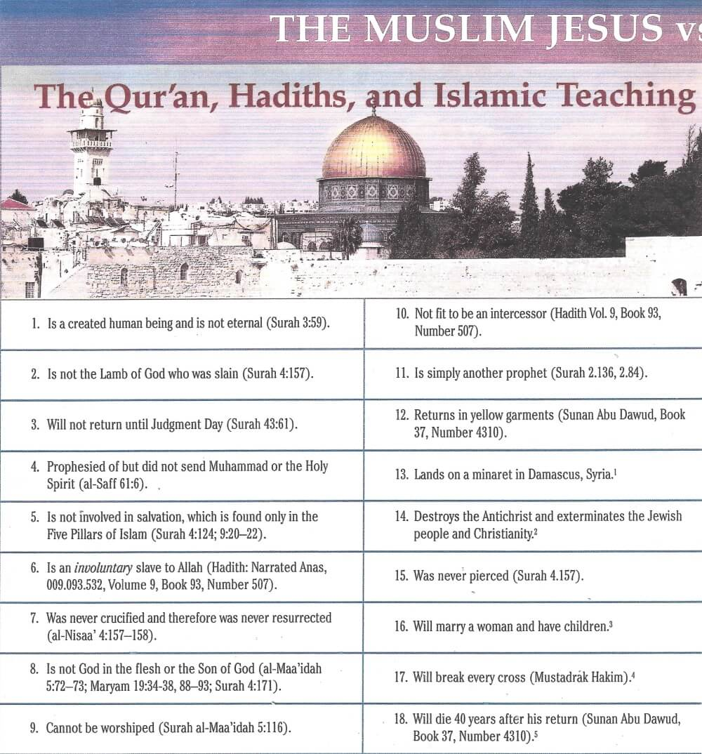Islam in the Bible - Bible Prophecy and Truth